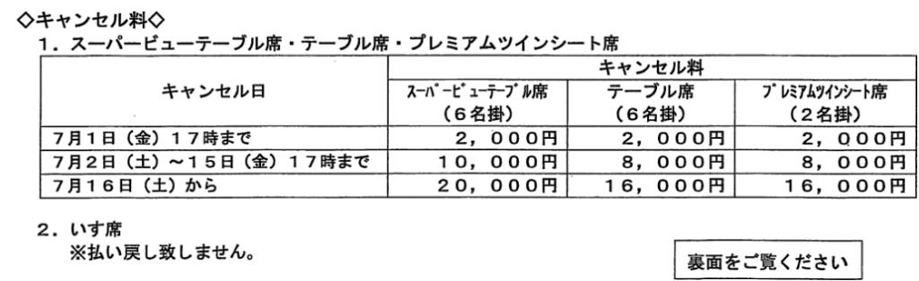 宮崎の花火大会の日程の変更