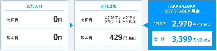 宝塚スカイステージの視聴方法と料金は?安く見るにはこれ!